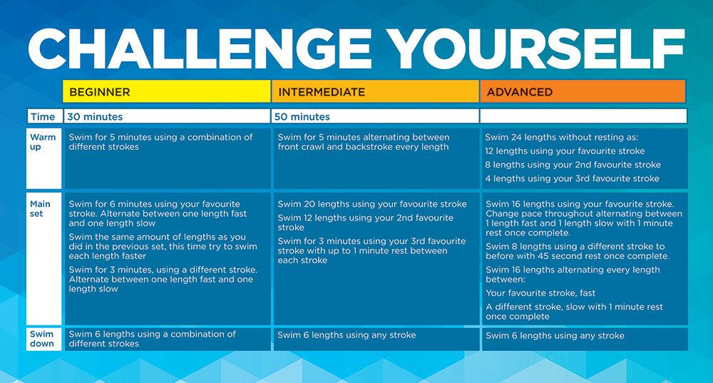 Impulse Leisure Challenge Yourself